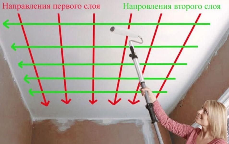Покраска потолка валиком в 2 слоя